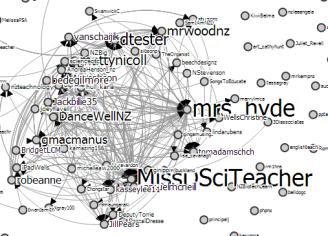 twitter map of edchatnz
